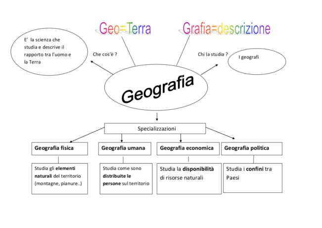 Definizione di geografia: mappa concettuale